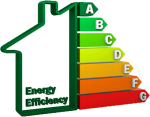 Sustainability_EnergyPerformanceCertificate